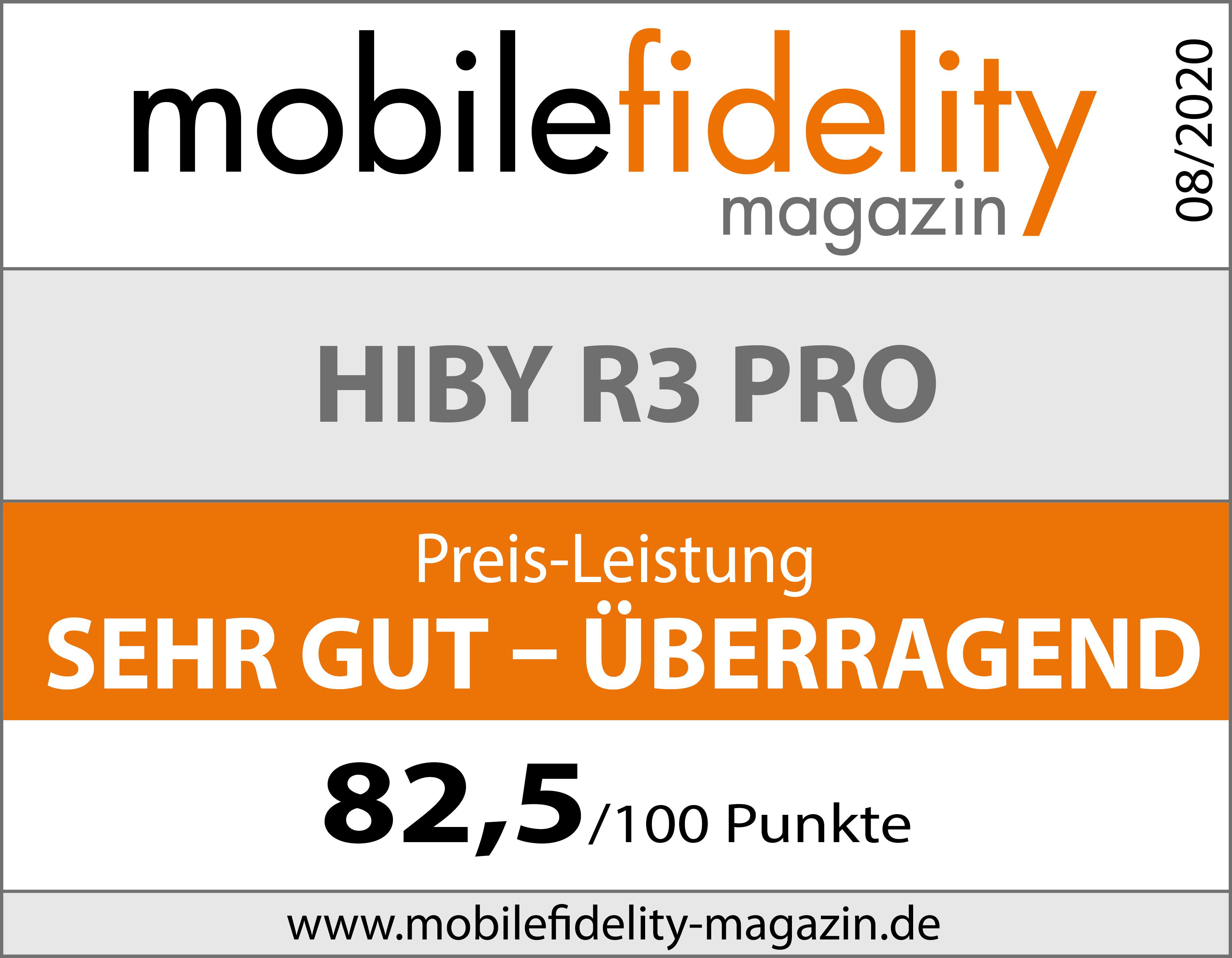 Testsiegel-HiBy-R3-Pro