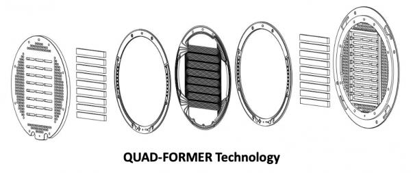 Quad-Former-Technology